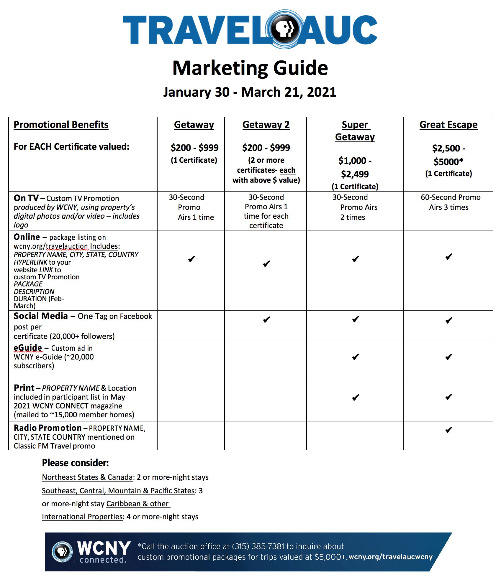Marketing_guide