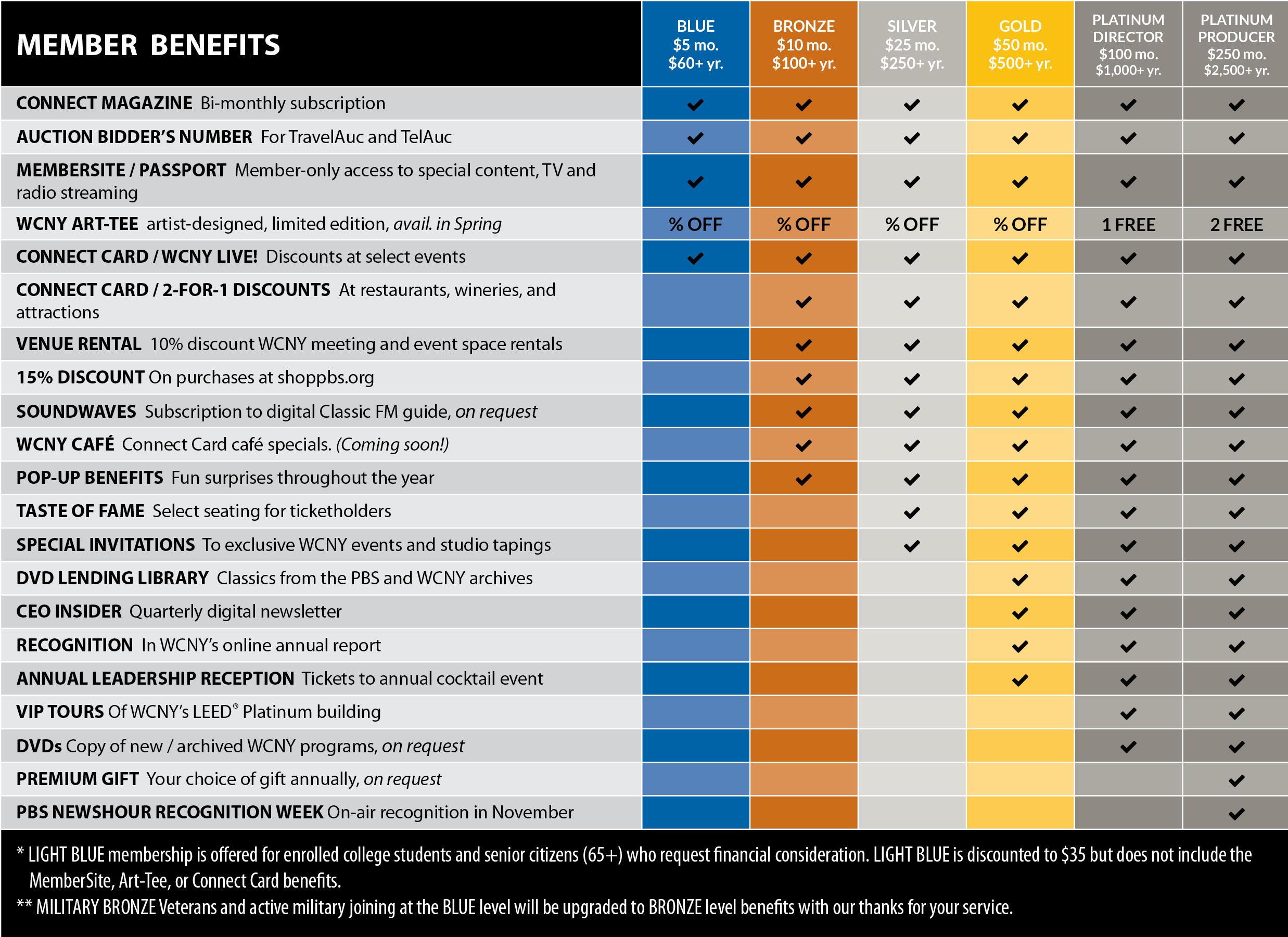 member-benefit-table-11-16-jpg