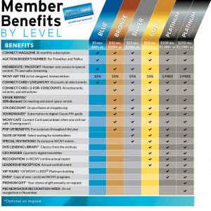 Member-Benefits-Table-1-1