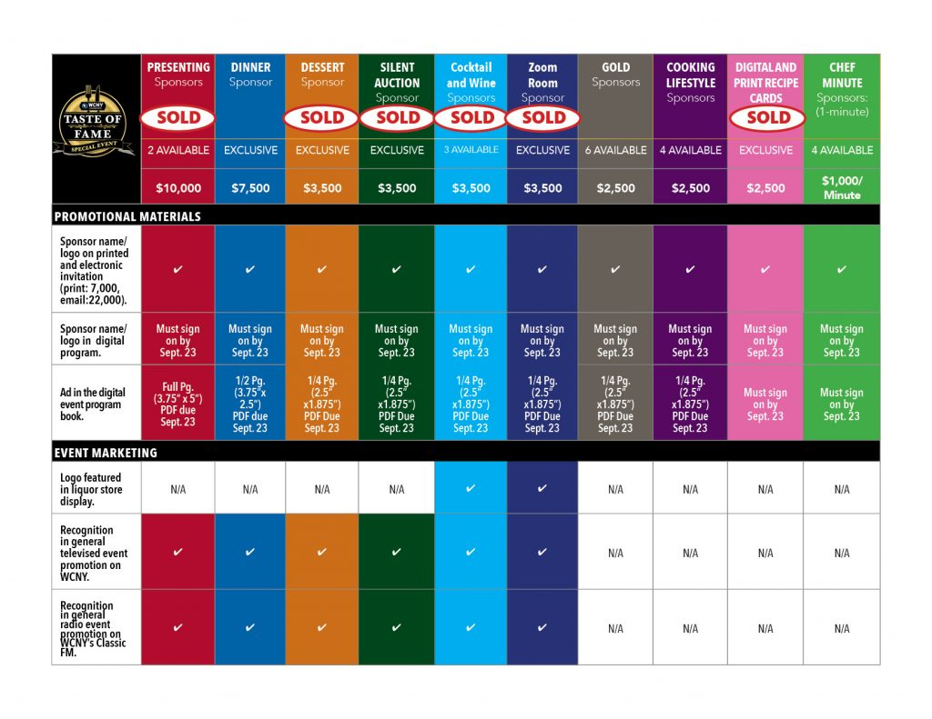 TOF 2020 sponsorships5