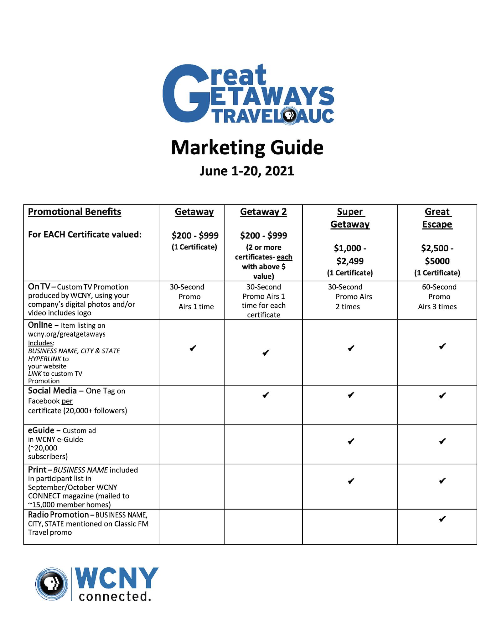 great_get aways marrkting guide