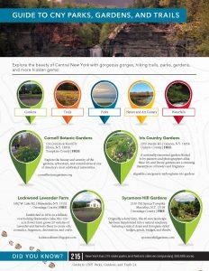 parks gardens trails